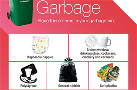 Waste-posters.png
